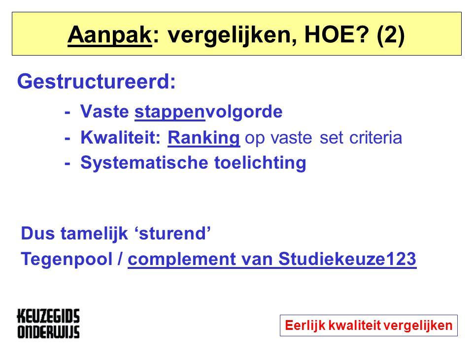 Aanpak: vergelijken, HOE? (2) Gestructureerd: - Vaste stappenvolgorde - Kwaliteit: Ranking op vaste set criteria - Systematische toelichting Eerlijk k
