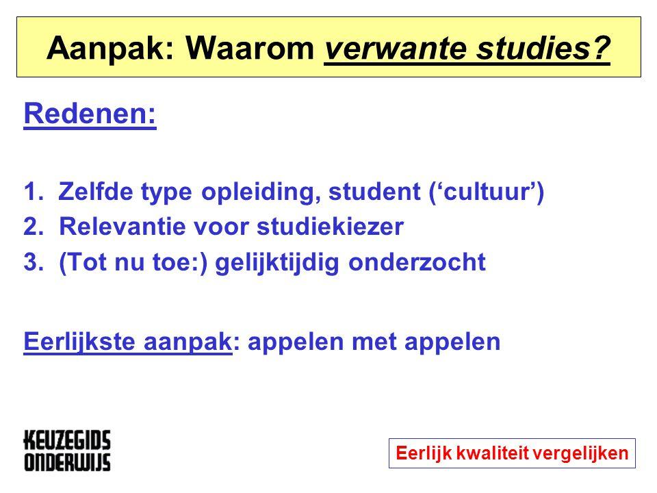 Aanpak: Waarom verwante studies? Redenen: 1. Zelfde type opleiding, student ('cultuur') 2. Relevantie voor studiekiezer 3. (Tot nu toe:) gelijktijdig