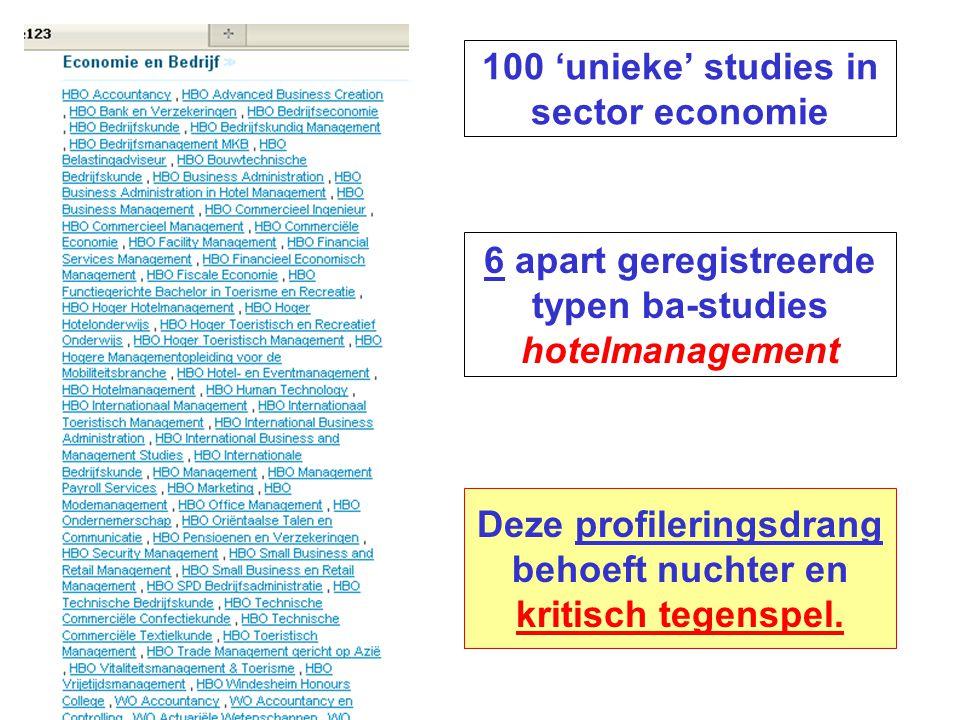 100 'unieke' studies in sector economie 6 apart geregistreerde typen ba-studies hotelmanagement Deze profileringsdrang behoeft nuchter en kritisch teg