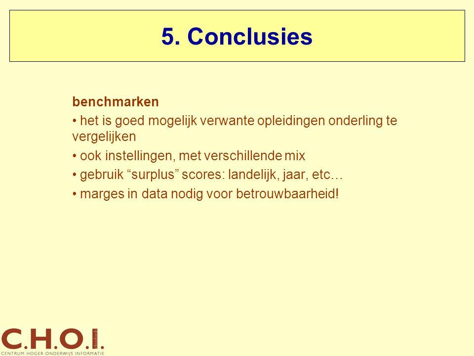 """5. Conclusies benchmarken het is goed mogelijk verwante opleidingen onderling te vergelijken ook instellingen, met verschillende mix gebruik """"surplus"""""""