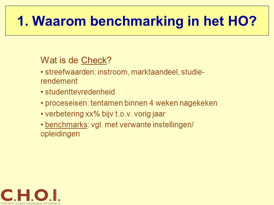 1. Waarom benchmarking in het HO? Wat is de Check? streefwaarden: instroom, marktaandeel, studie- rendement studenttevredenheid proceseisen: tentamen