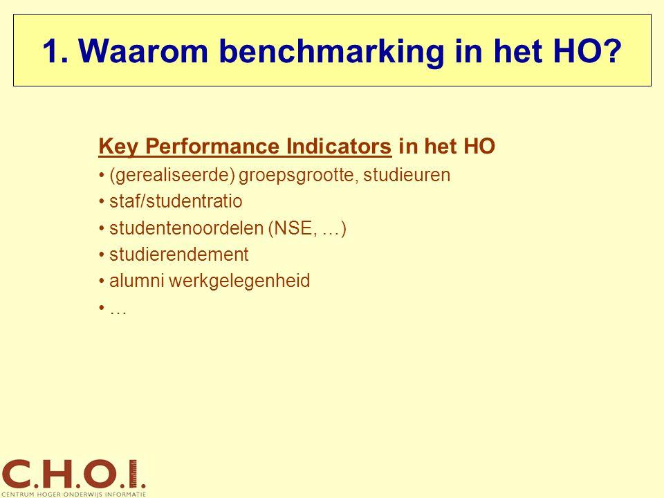 1. Waarom benchmarking in het HO? Key Performance Indicators in het HO (gerealiseerde) groepsgrootte, studieuren staf/studentratio studentenoordelen (