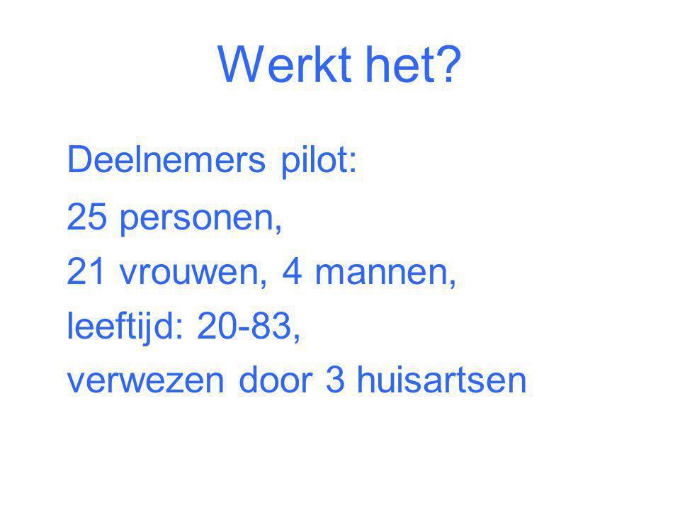 Werkt het? Deelnemers pilot: 25 personen, 21 vrouwen, 4 mannen, leeftijd: 20-83, verwezen door 3 huisartsen