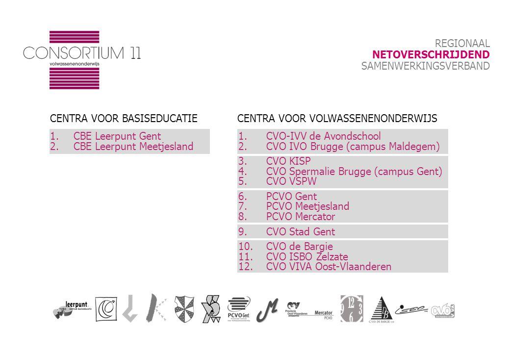 1.CVO-IVV de Avondschool 2.CVO IVO Brugge (campus Maldegem) 3.CVO KISP 4.CVO Spermalie Brugge (campus Gent) 5.CVO VSPW 6.PCVO Gent 7.PCVO Meetjesland