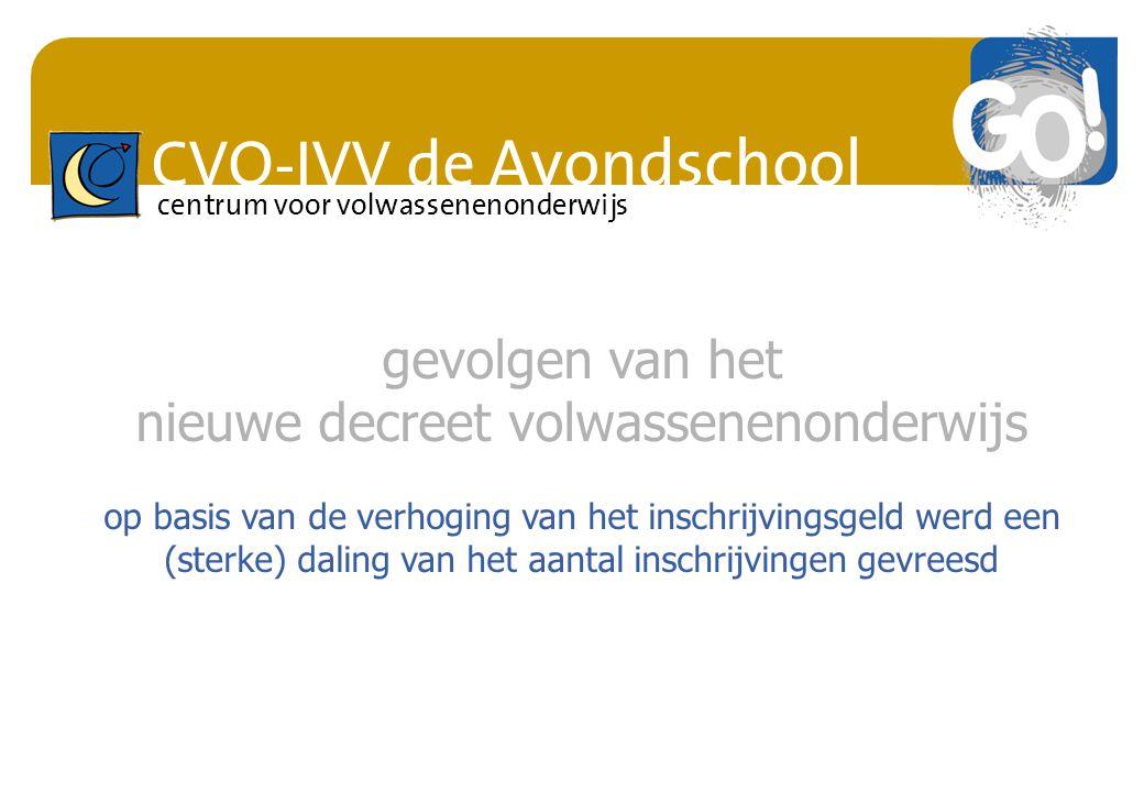 CVO-IVV de Avondschool centrum voor volwassenenonderwijs gevolgen van het nieuwe decreet volwassenenonderwijs op basis van de verhoging van het inschr