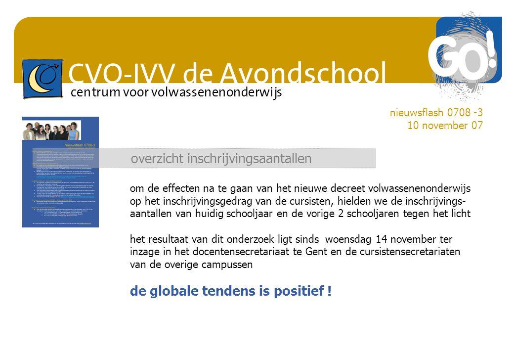 CVO-IVV de Avondschool centrum voor volwassenenonderwijs om de effecten na te gaan van het nieuwe decreet volwassenenonderwijs op het inschrijvingsged