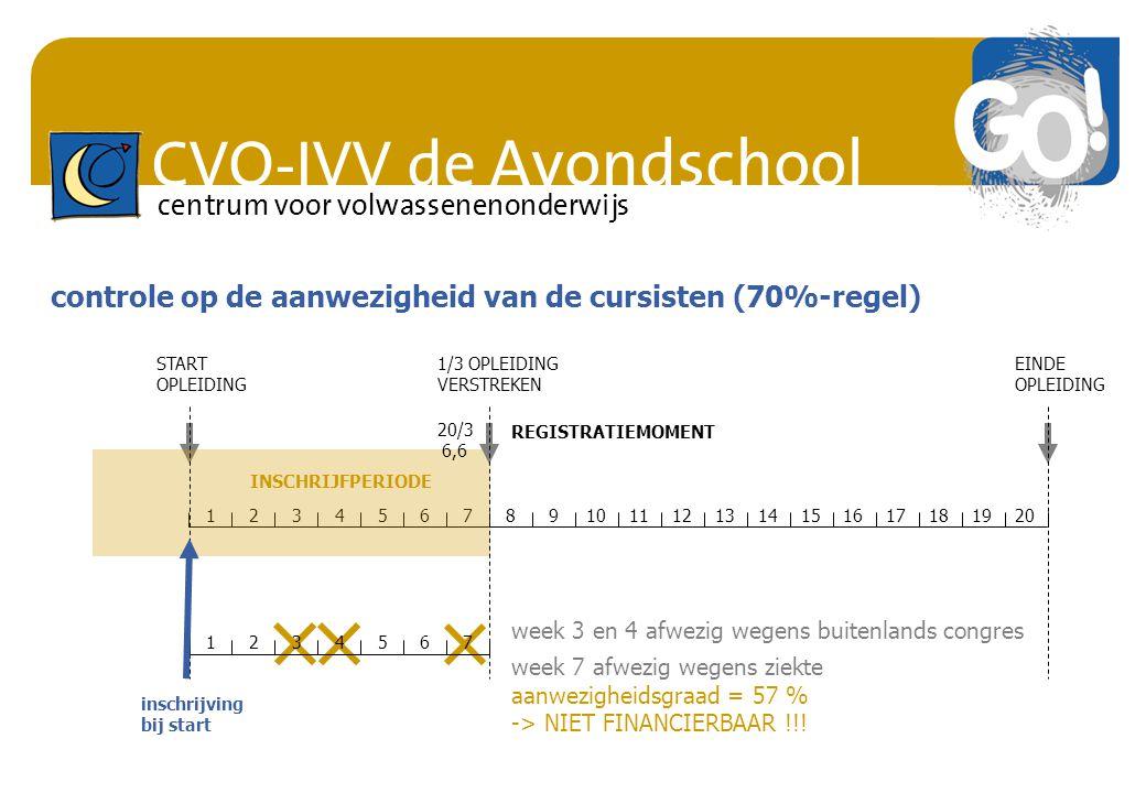 CVO-IVV de Avondschool centrum voor volwassenenonderwijs controle op de aanwezigheid van de cursisten (70%-regel) 1234567891011121314151617181920 STAR