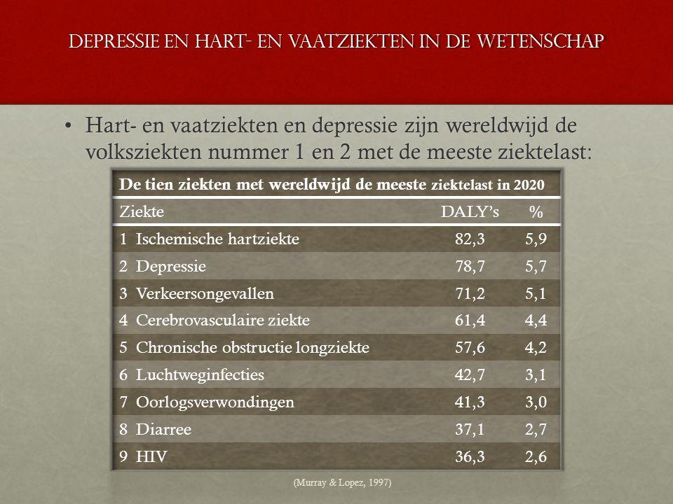 Depressie en hart- en vaatziekten in de wetenschap Hart- en vaatziekten en depressie zijn wereldwijd de volksziekten nummer 1 en 2 met de meeste ziektelast:Hart- en vaatziekten en depressie zijn wereldwijd de volksziekten nummer 1 en 2 met de meeste ziektelast: (Murray & Lopez, 1997)