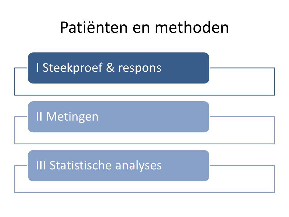Patiënten en methoden I Steekproef & responsII MetingenIII Statistische analyses