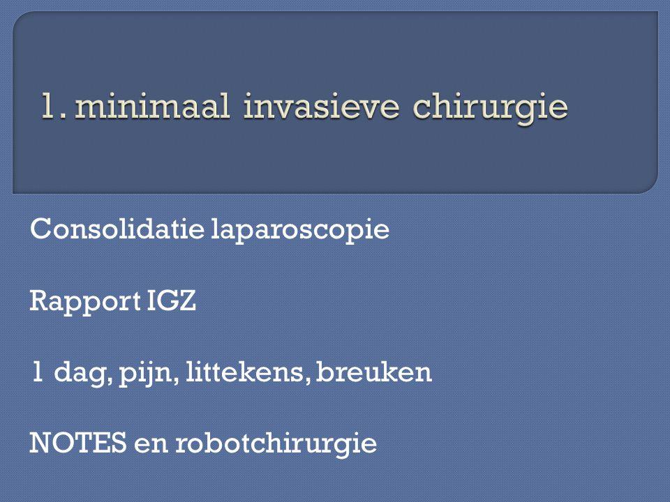 Consolidatie laparoscopie Rapport IGZ 1 dag, pijn, littekens, breuken NOTES en robotchirurgie