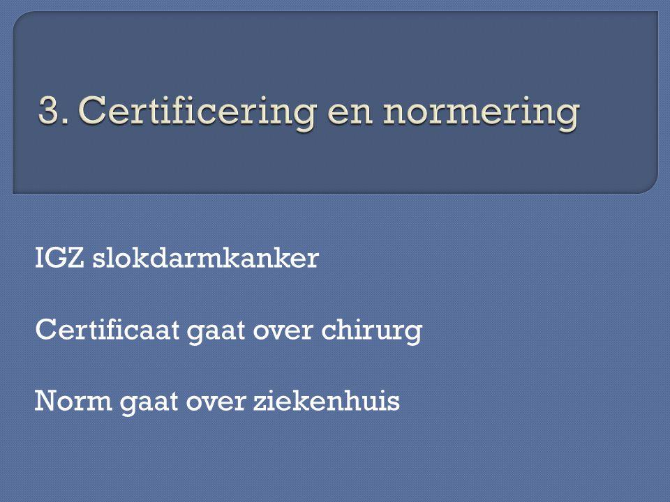 IGZ slokdarmkanker Certificaat gaat over chirurg Norm gaat over ziekenhuis