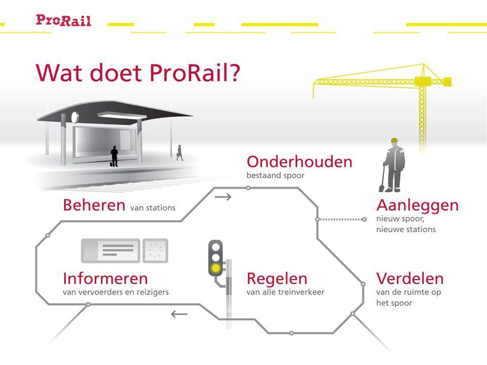 Prorail in Oss S.Janssen: Goederenspoor Elzenburg S.