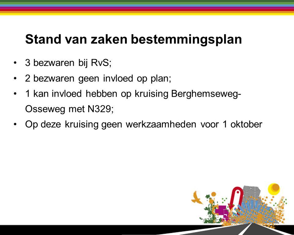 Stand van zaken bestemmingsplan 3 bezwaren bij RvS; 2 bezwaren geen invloed op plan; 1 kan invloed hebben op kruising Berghemseweg- Osseweg met N329; Op deze kruising geen werkzaamheden voor 1 oktober