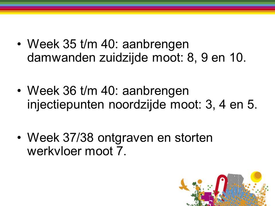 Week 35 t/m 40: aanbrengen damwanden zuidzijde moot: 8, 9 en 10. Week 36 t/m 40: aanbrengen injectiepunten noordzijde moot: 3, 4 en 5. Week 37/38 ontg