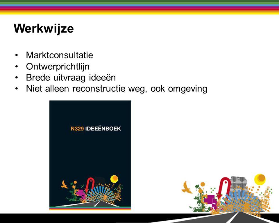 Werkwijze Marktconsultatie Ontwerprichtlijn Brede uitvraag ideeën Niet alleen reconstructie weg, ook omgeving