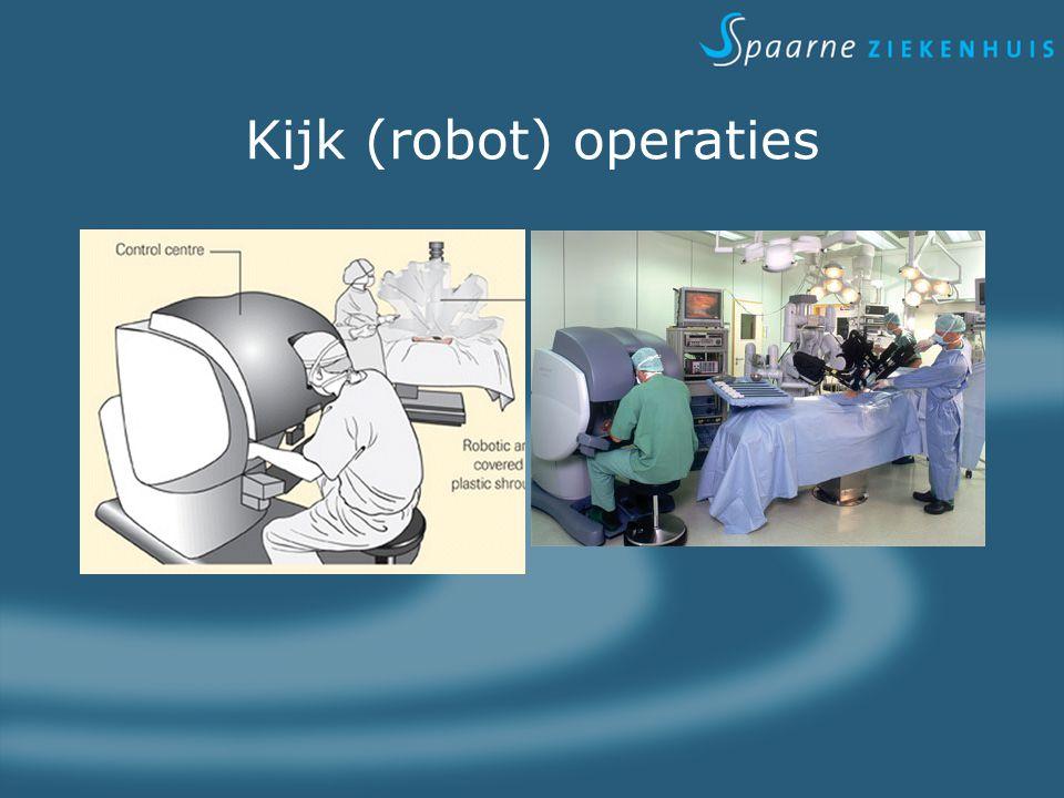 Kijk (robot) operaties