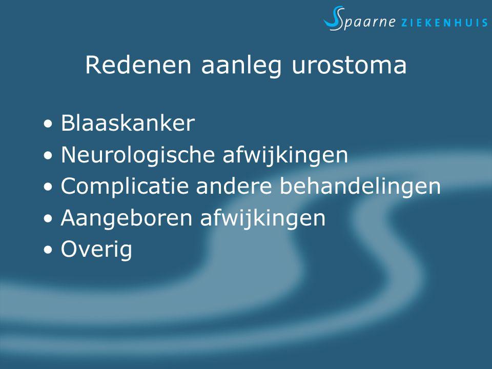 Redenen aanleg urostoma Blaaskanker Neurologische afwijkingen Complicatie andere behandelingen Aangeboren afwijkingen Overig