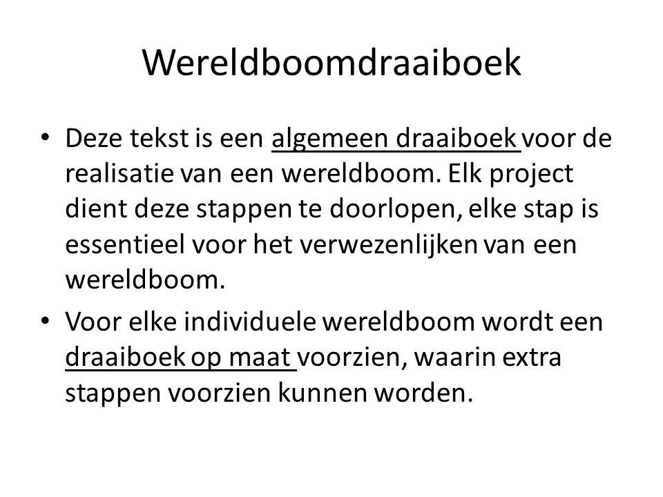 Wereldboomdraaiboek Deze tekst is een algemeen draaiboek voor de realisatie van een wereldboom. Elk project dient deze stappen te doorlopen, elke stap