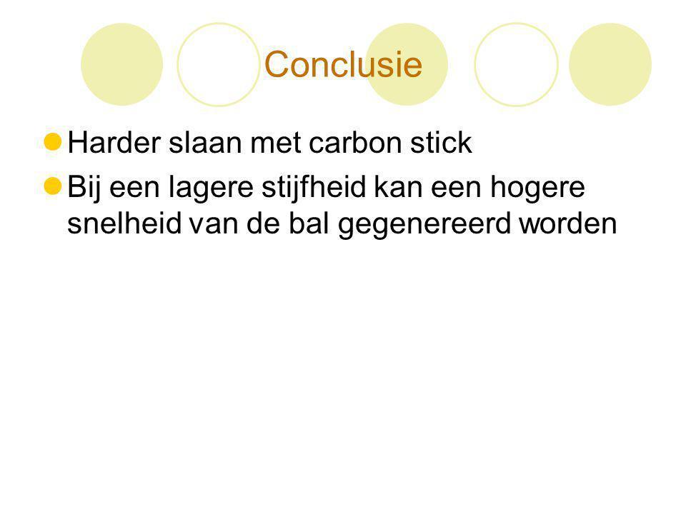 Conclusie Harder slaan met carbon stick Bij een lagere stijfheid kan een hogere snelheid van de bal gegenereerd worden