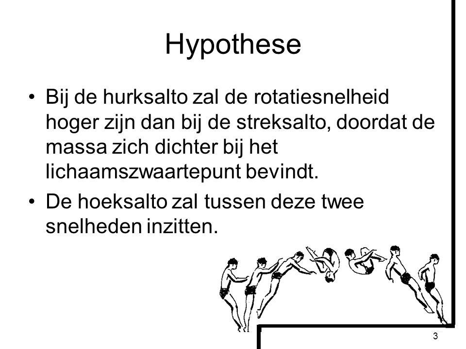 3 Hypothese Bij de hurksalto zal de rotatiesnelheid hoger zijn dan bij de streksalto, doordat de massa zich dichter bij het lichaamszwaartepunt bevind
