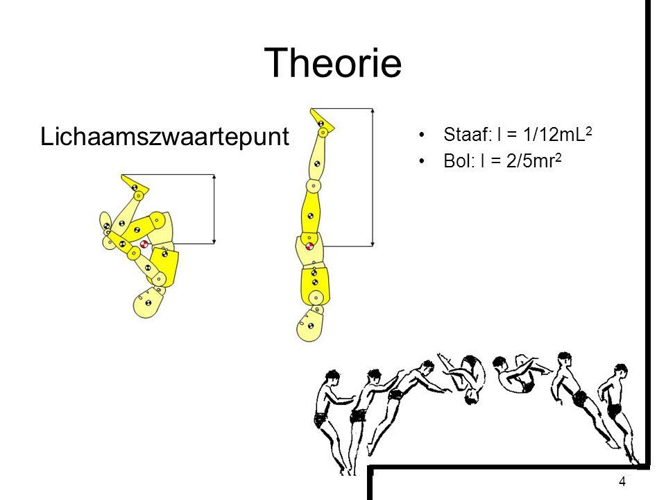 4 Theorie Lichaamszwaartepunt Staaf: I = 1/12mL 2 Bol: I = 2/5mr 2