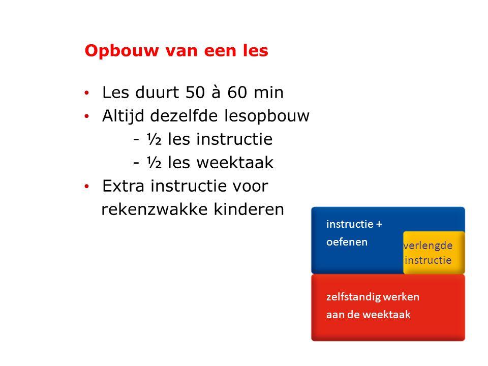 Les duurt 50 à 60 min Altijd dezelfde lesopbouw - ½ les instructie - ½ les weektaak Extra instructie voor rekenzwakke kinderen instructie + oefenen ve