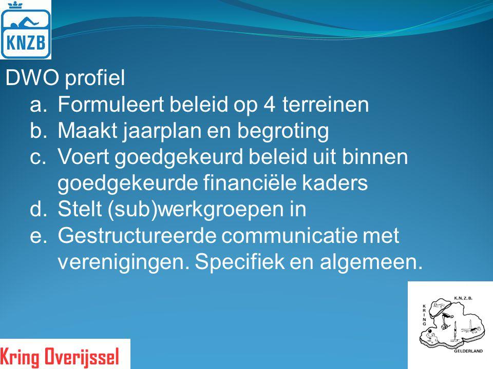 DWO profiel a.Formuleert beleid op 4 terreinen b.Maakt jaarplan en begroting c.Voert goedgekeurd beleid uit binnen goedgekeurde financiële kaders d.St
