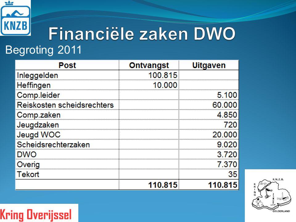 Begroting 2011