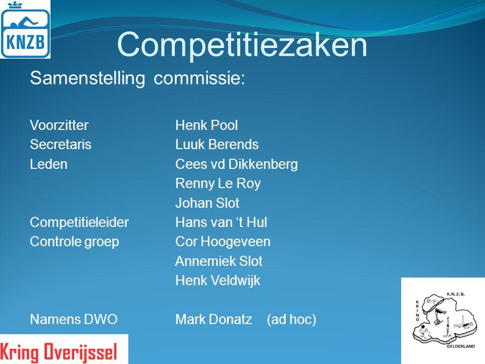 Competitiezaken Samenstelling commissie: VoorzitterHenk Pool SecretarisLuuk Berends LedenCees vd Dikkenberg Renny Le Roy Johan Slot CompetitieleiderHa