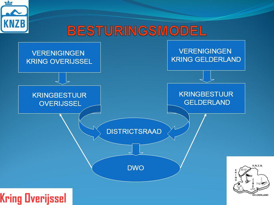 Competitiezaken Invallersregeling 2011 - 2012 (4) o Deze regels gelden voor de senioren EN jeugd.