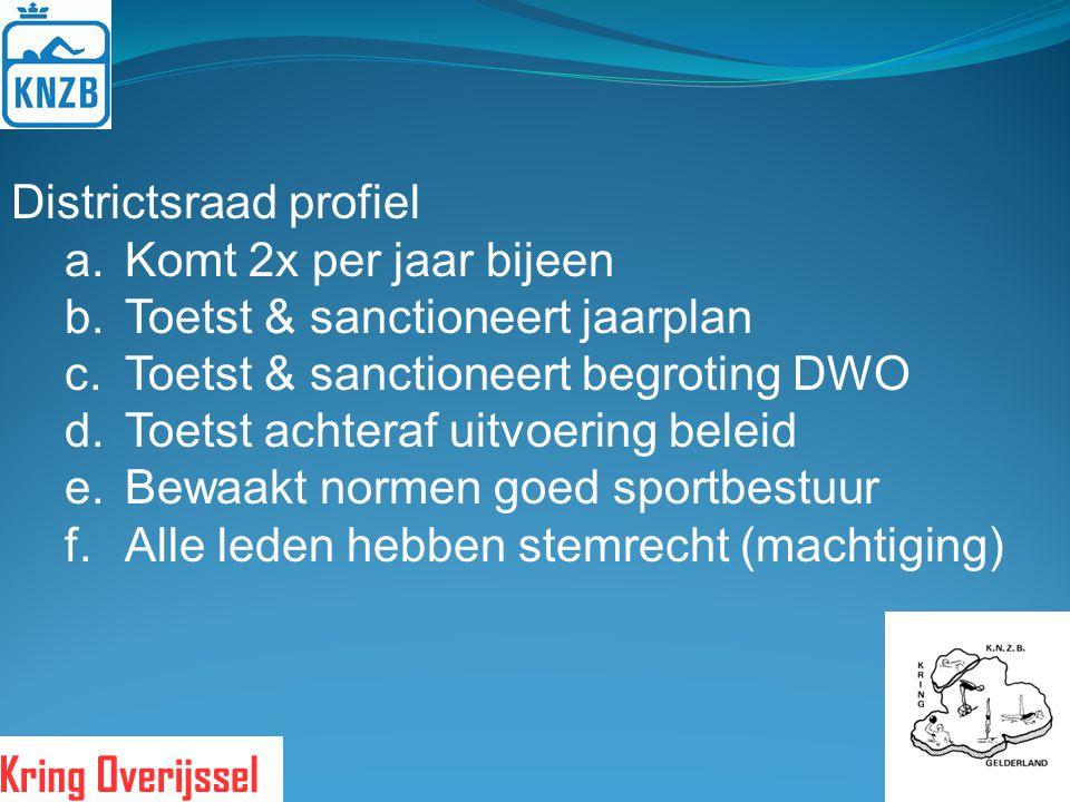 DWO samenstelling Voorzitter:Mark Donatz (a.i.) Penningmeester:André Hoetink Secretaris:Johan Slot Coörd.