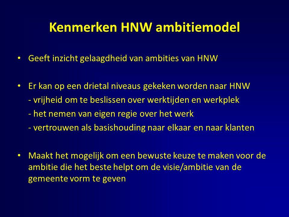 Kenmerken HNW ambitiemodel Geeft inzicht gelaagdheid van ambities van HNW Er kan op een drietal niveaus gekeken worden naar HNW - vrijheid om te beslissen over werktijden en werkplek - het nemen van eigen regie over het werk - vertrouwen als basishouding naar elkaar en naar klanten Maakt het mogelijk om een bewuste keuze te maken voor de ambitie die het beste helpt om de visie/ambitie van de gemeente vorm te geven