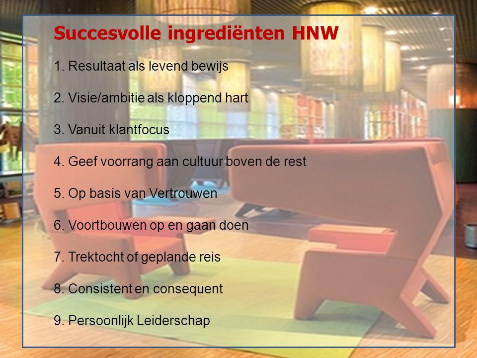Succesvolle ingrediënten HNW 1.Resultaat als levend bewijs 2.