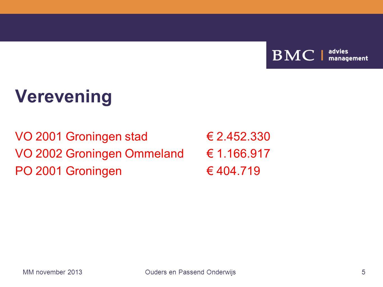 Verevening VO 2001 Groningen stad € 2.452.330 VO 2002 Groningen Ommeland € 1.166.917 PO 2001 Groningen € 404.719 Ouders en Passend Onderwijs5MM november 2013