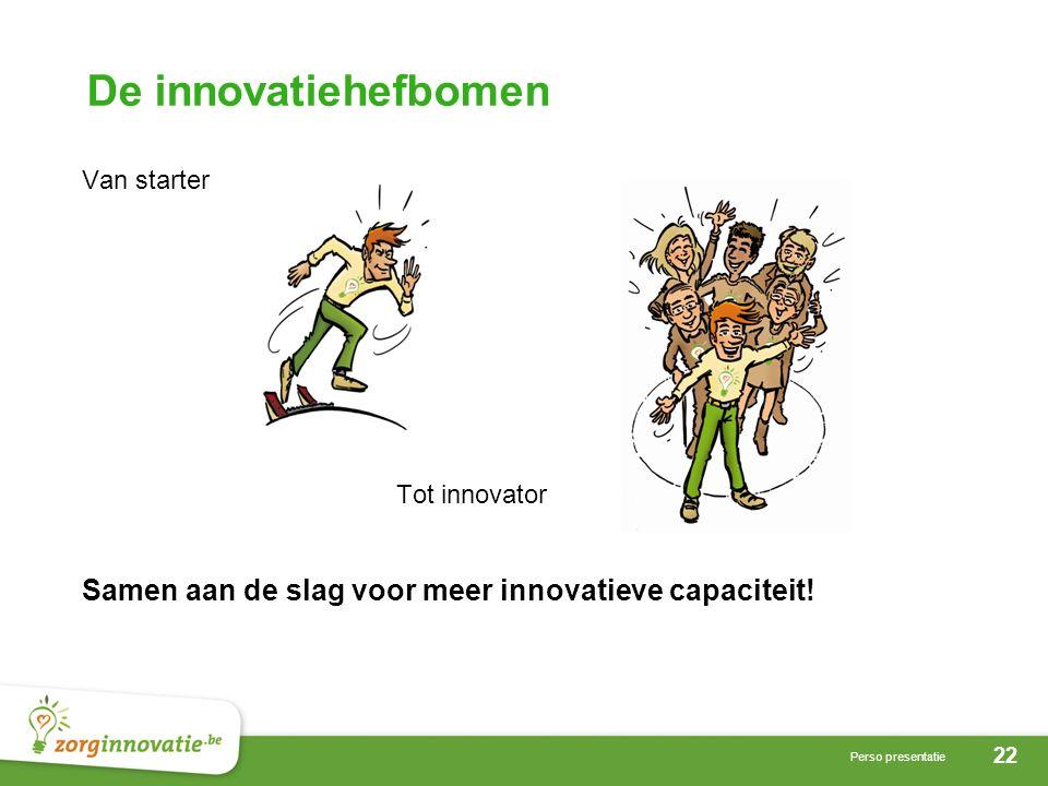 22 Perso presentatie De innovatiehefbomen Van starter Tot innovator Samen aan de slag voor meer innovatieve capaciteit!