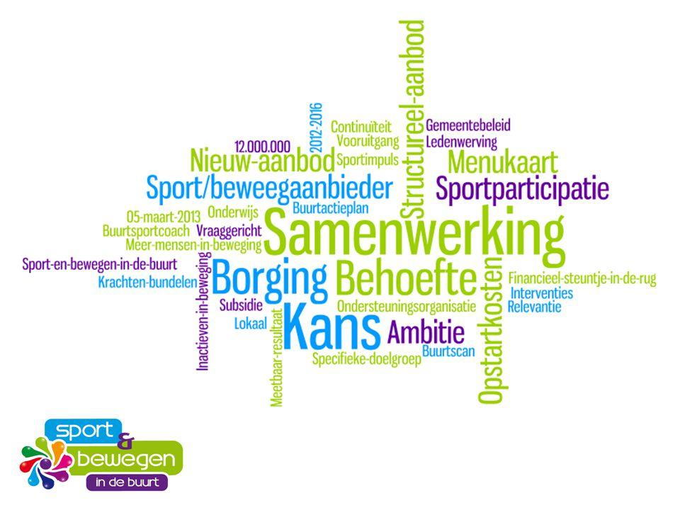 Sportimpuls Menukaart www.sportindebuurt.nl www.effectiefactief.nl/menukaart via www.sportindebuurt.nl/sportimpuls www.sportindebuurt.nl/sportimpuls