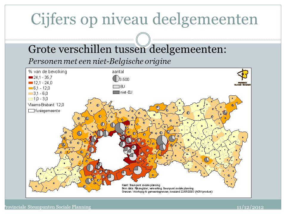 Cijfers op niveau deelgemeenten Grote verschillen tussen deelgemeenten: Personen met een niet-Belgische origine