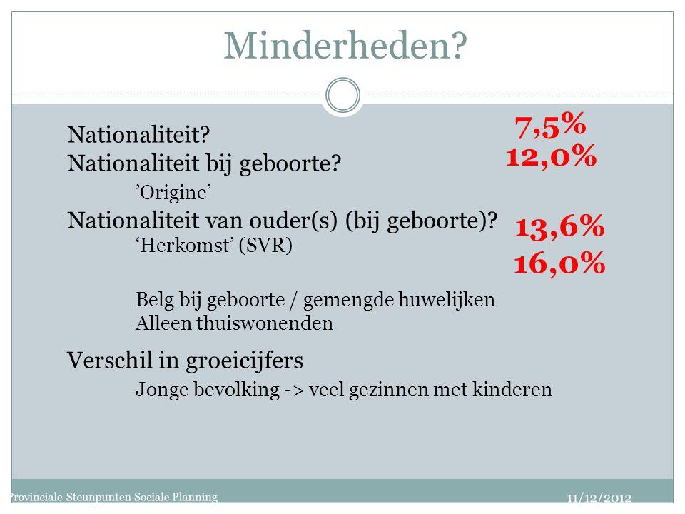 Minderheden? Nationaliteit? Nationaliteit bij geboorte? 'Origine' Nationaliteit van ouder(s) (bij geboorte)? 'Herkomst' (SVR) Belg bij geboorte / geme