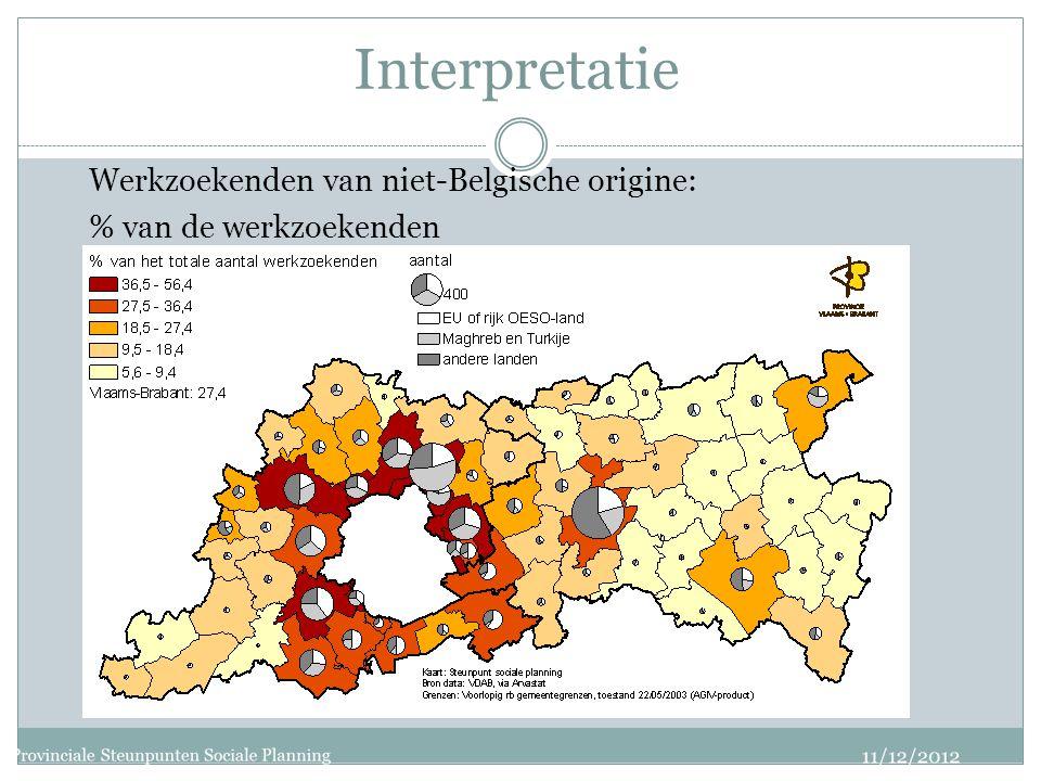 Interpretatie Werkzoekenden van niet-Belgische origine: % van de werkzoekenden