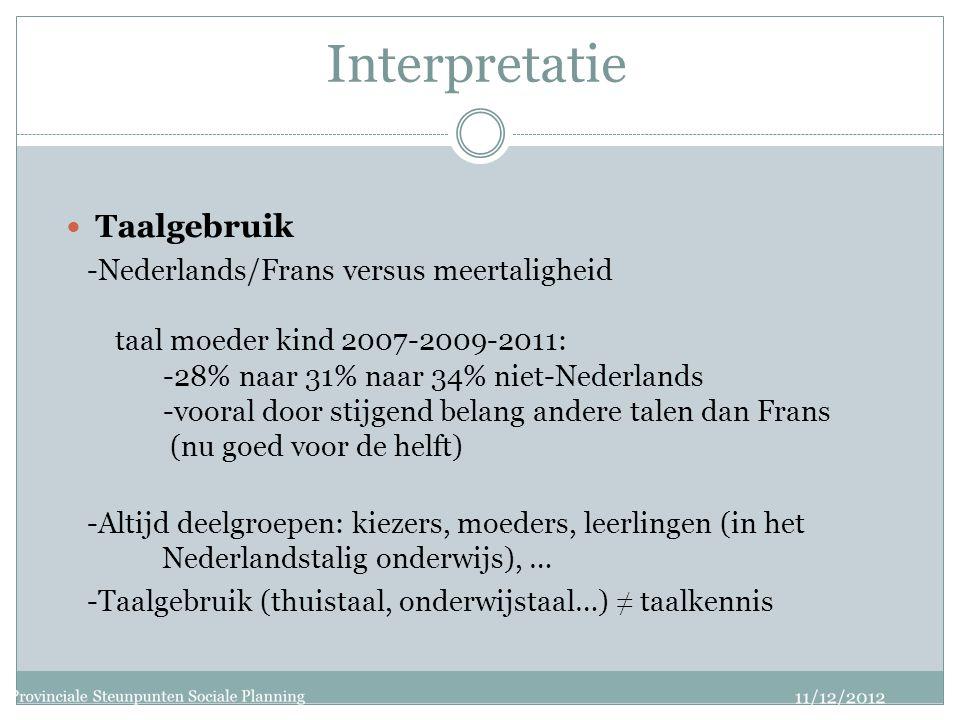 Interpretatie Taalgebruik -Nederlands/Frans versus meertaligheid -Altijd deelgroepen: kiezers, moeders, leerlingen (in het Nederlandstalig onderwijs), … -Taalgebruik (thuistaal, onderwijstaal…) ≠ taalkennis taal moeder kind 2007-2009-2011: -28% naar 31% naar 34% niet-Nederlands -vooral door stijgend belang andere talen dan Frans (nu goed voor de helft)