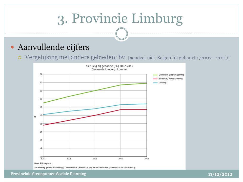 3. Provincie Limburg Aanvullende cijfers  Vergelijking met andere gebieden: bv. [aandeel niet-Belgen bij geboorte (2007 – 2011)] 11/12/2012 Provincia