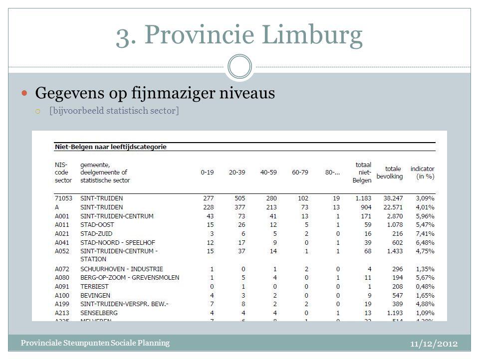 3. Provincie Limburg Gegevens op fijnmaziger niveaus  [bijvoorbeeld statistisch sector] 11/12/2012 Provinciale Steunpunten Sociale Planning