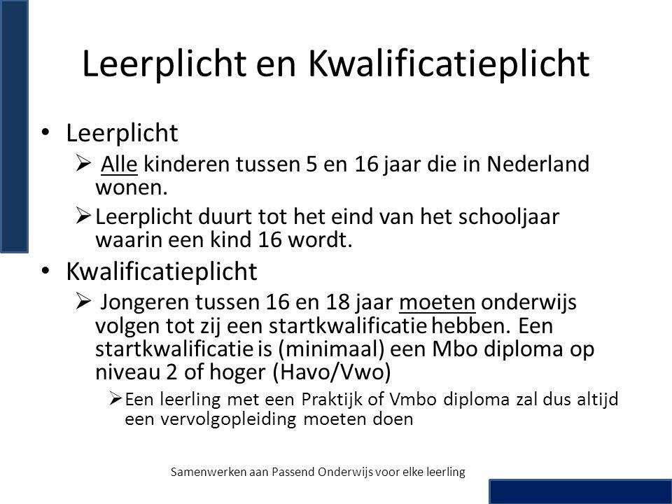 Leerplicht en Kwalificatieplicht Leerplicht  Alle kinderen tussen 5 en 16 jaar die in Nederland wonen.