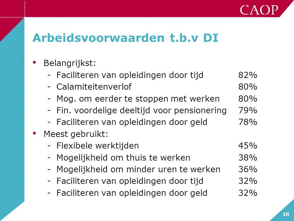 18 Arbeidsvoorwaarden t.b.v DI Belangrijkst: -Faciliteren van opleidingen door tijd82% -Calamiteitenverlof80% -Mog. om eerder te stoppen met werken80%
