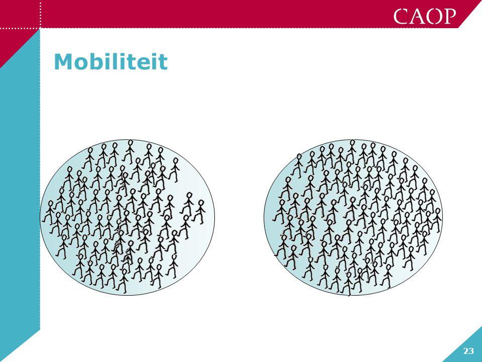 23 Mobiliteit