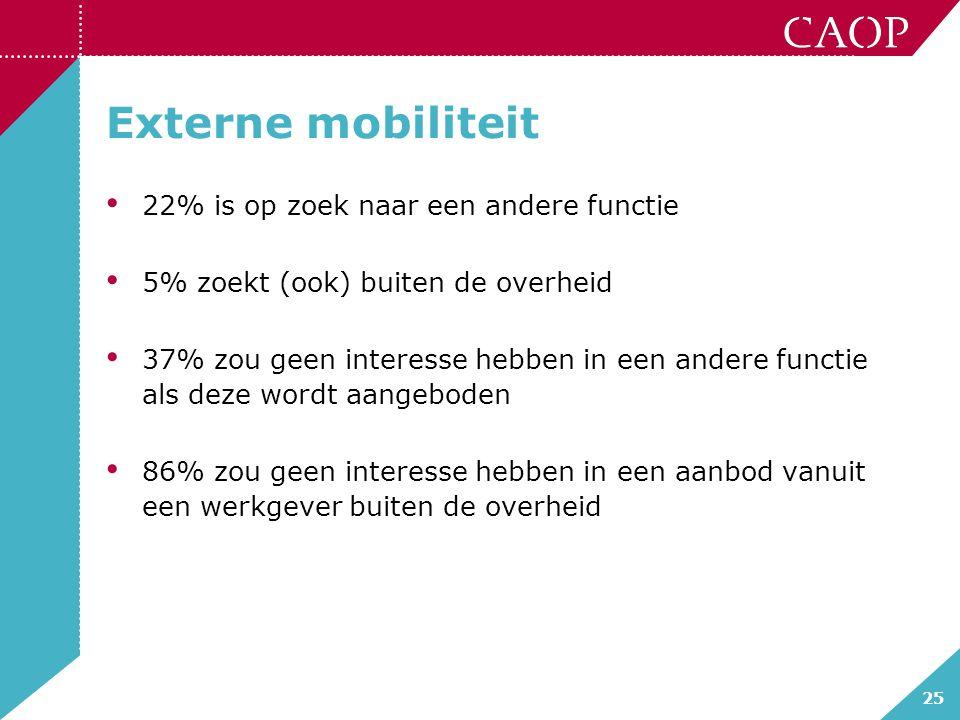 25 Externe mobiliteit 22% is op zoek naar een andere functie 5% zoekt (ook) buiten de overheid 37% zou geen interesse hebben in een andere functie als deze wordt aangeboden 86% zou geen interesse hebben in een aanbod vanuit een werkgever buiten de overheid