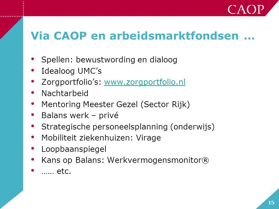 15 Via CAOP en arbeidsmarktfondsen … Spellen: bewustwording en dialoog Idealoog UMC's Zorgportfolio's: www.zorgportfolio.nlwww.zorgportfolio.nl Nachta