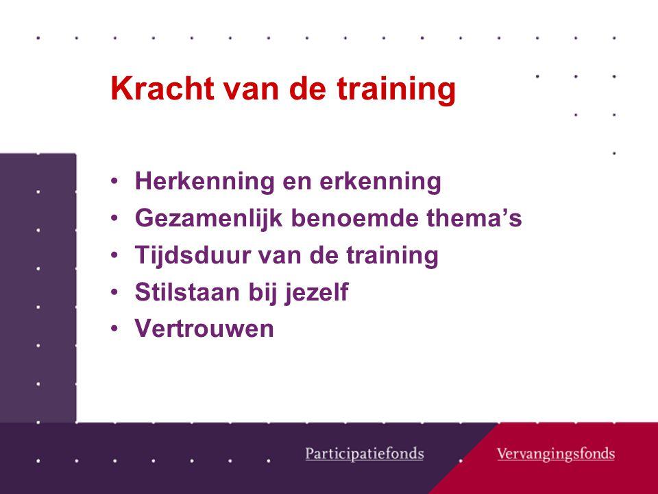 Kracht van de training Herkenning en erkenning Gezamenlijk benoemde thema's Tijdsduur van de training Stilstaan bij jezelf Vertrouwen