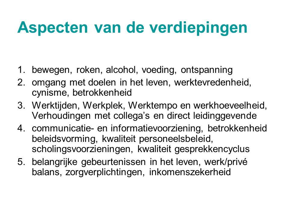Aspecten van de verdiepingen 1.bewegen, roken, alcohol, voeding, ontspanning 2.omgang met doelen in het leven, werktevredenheid, cynisme, betrokkenhei