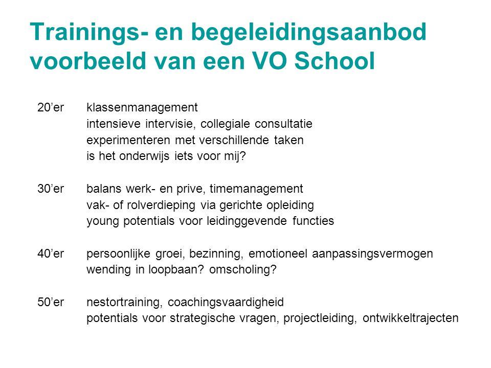 Trainings- en begeleidingsaanbod voorbeeld van een VO School 20'erklassenmanagement intensieve intervisie, collegiale consultatie experimenteren met v